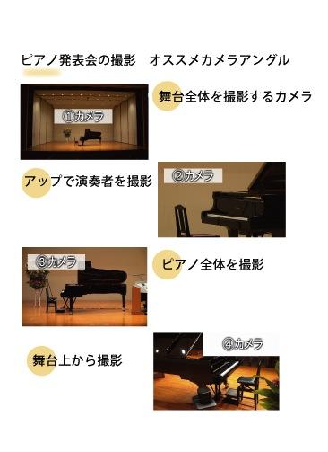 テキストピアノ1